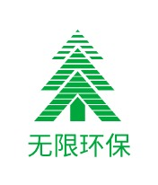 无限环保logo设计